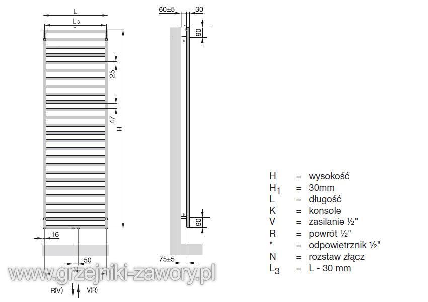Podłączenie elektryczne RV 30 A